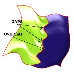 IGES Surfaces with Gaps and Overlaps